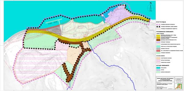 План детаљне регулације - Голубачки град, Голубац
