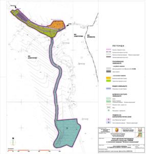 План детаљне регулације -  манастир Тумане, Голубац